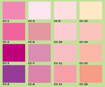 pink_chart